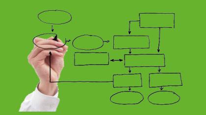 کسب و کار موفق,101 ایده برای کسب و کارهای کوچک