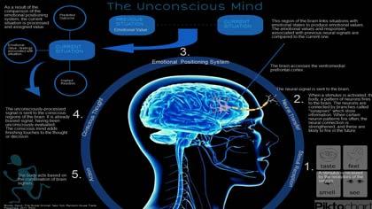 قانون جذب در ۶۸ ثانیه,قدرت ذهن چیست,استفاده از قدرت ذهن,قدرت ذهن انسان,